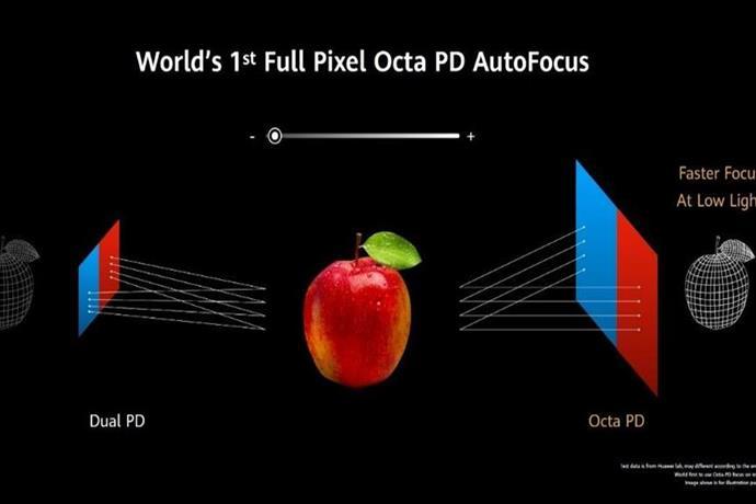 Huawei P40 Serisi ile her koşulda net fotoğraf çekiyor