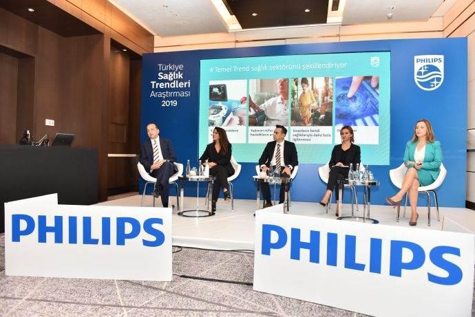 Philips'in Sağlık Trendleri Araştırması