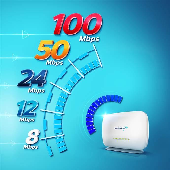 Türk Telekom yüksek hızlı internet tarifelerini açıkladı